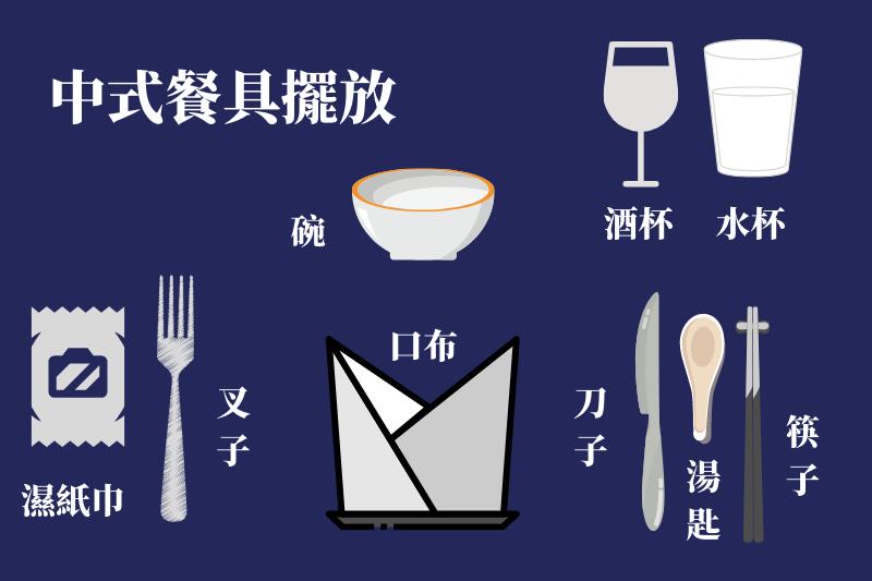 中式餐具擺放