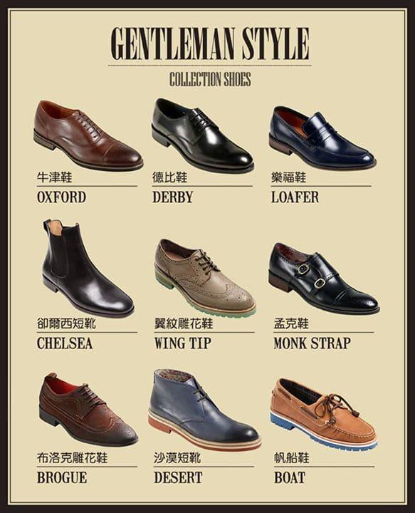 紳士鞋款分辨